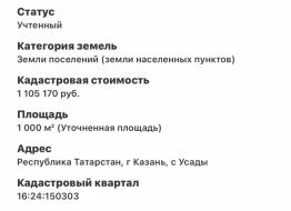 земельный участок, Черничный пер.